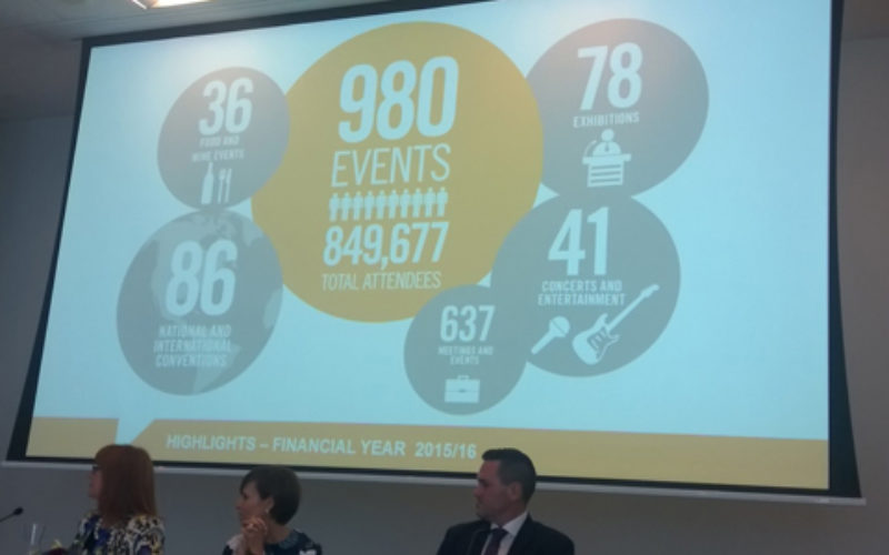 Trade suppliers not so welcome at AIME 2018 opening event