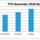 Vienna the standout in European hotel market, says STR research