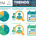 Strong US economy to provide labour challenges for venues, says IACC/SHFM research
