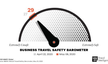 MMGY launches global Travel Safety Barometer