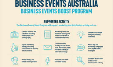 Australia to give business a boost with business events recovery programme