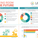 Social practices and ethical operations top future priorities, IACC report reveals