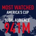 Ireland makes host shortlist for 2024 America's Cup, although economic impact not plain sailing